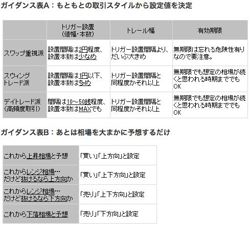ガイダンス表
