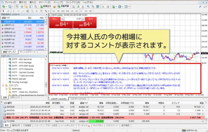 今井雅人氏のツイートをMT4に表示するインジケーター