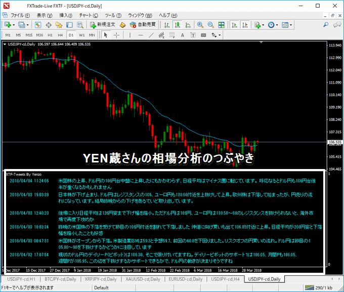 FXTF- Tweet by YEN蔵