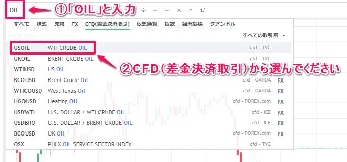 CFDで原油