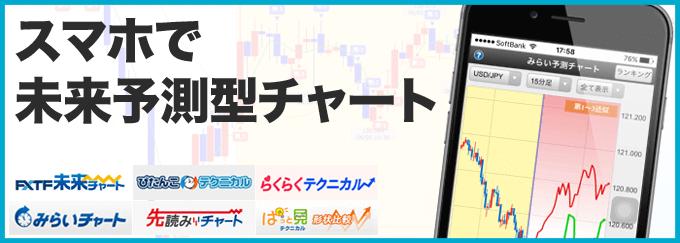 未来予測型チャート・売買シグナルを利用できるFXスマホアプリ特集
