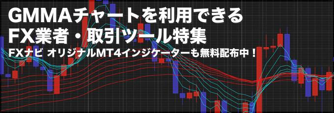 MMAチャートを利用できるFX業者・取引ツール特集
