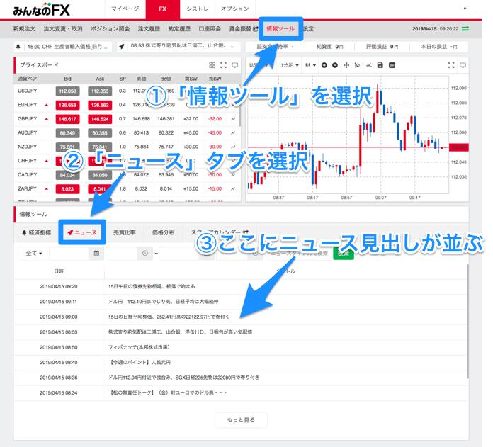 みんなのFXウェブトレーダー_マーケット情報画面