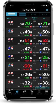 楽天証券(楽天FX)スマホアプリ「iSPEED FX」の使い方・特徴を徹底特集(iPhone・Android対応)