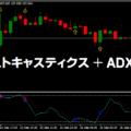 ストキャスティクス+ADX