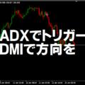 ADXとDMIのコラボ