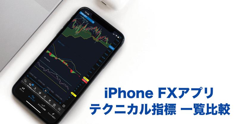 iPhone FXアプリ 搭載テクニカル指標 一覧比較