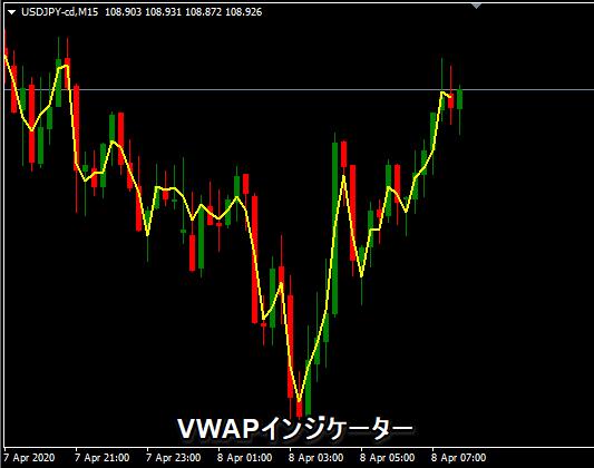 VWAP MT4インジケーター