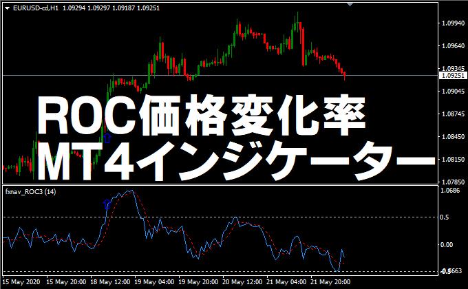 ROC価格変化率MT4インジケーター