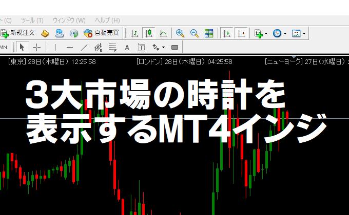 3大市場の時計を表示するMT4インジ