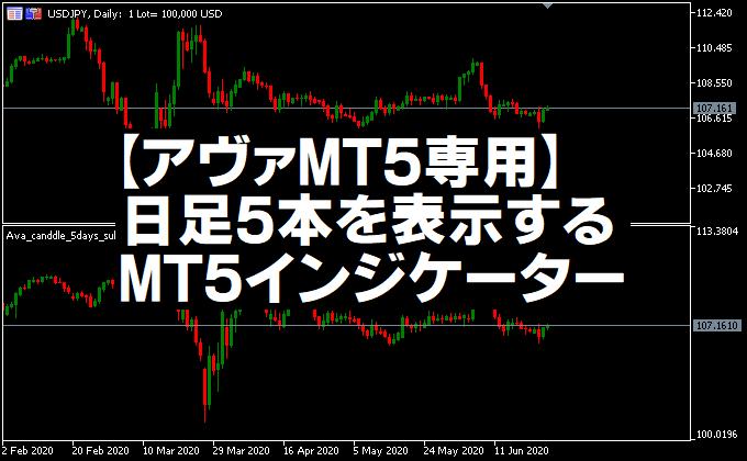 アヴァMT5専用インジケーター