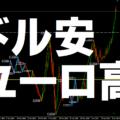 ドル安&ユーロ高