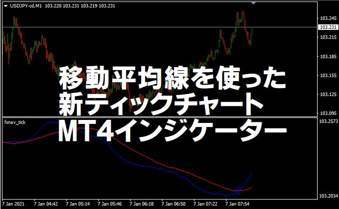 移動平均線を使った新ティックチャートMT4インジケーター