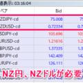 NZ円とNZドル