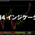 RCI4インジケーター