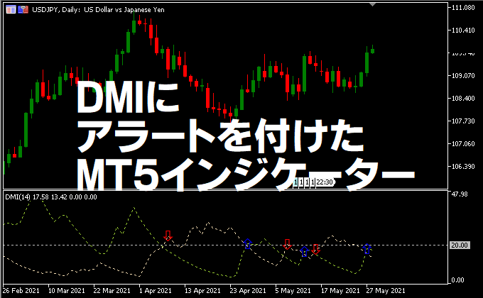 DMIにアラートを付けたMT5インジケーター