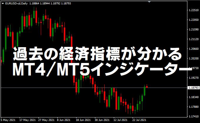 過去の経済指標が分かるMT4/MT5インジケーター